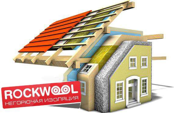 Комплексное утепление стен, крыши и фундамента